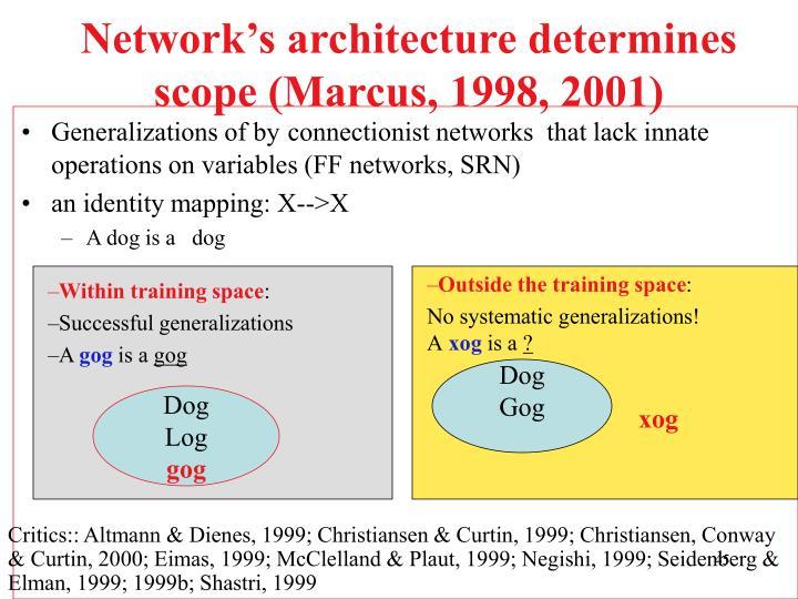 Network's architecture determines scope (Marcus, 1998, 2001)