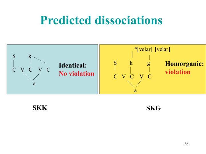 Predicted dissociations