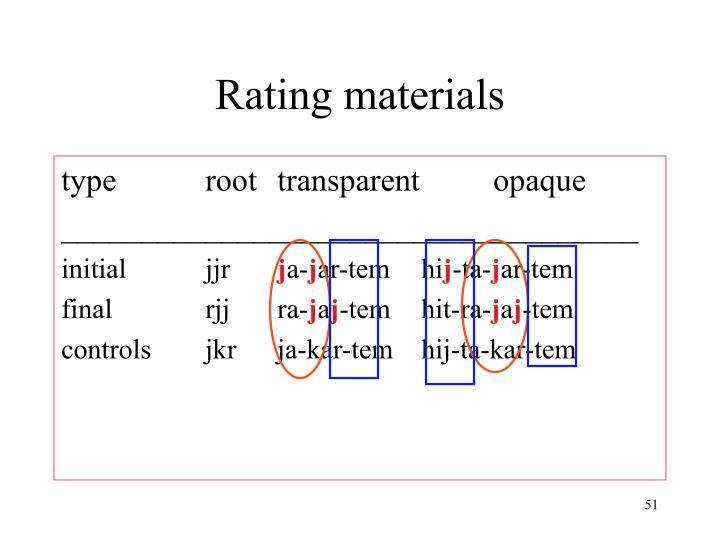 Rating materials