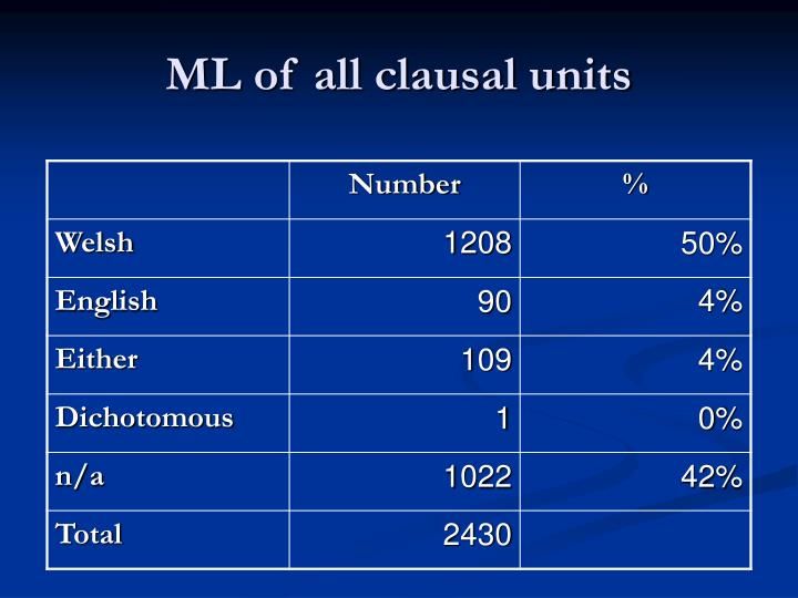 ML of all clausal units