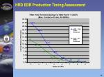 hrd edr production timing assessment