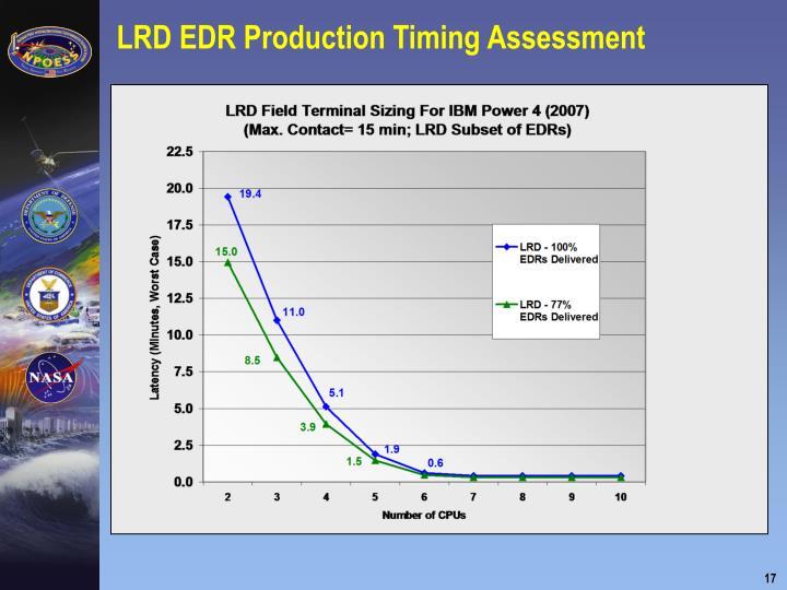 LRD EDR Production Timing Assessment