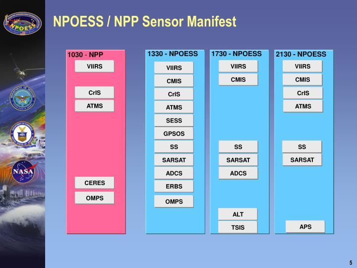 NPOESS / NPP Sensor Manifest