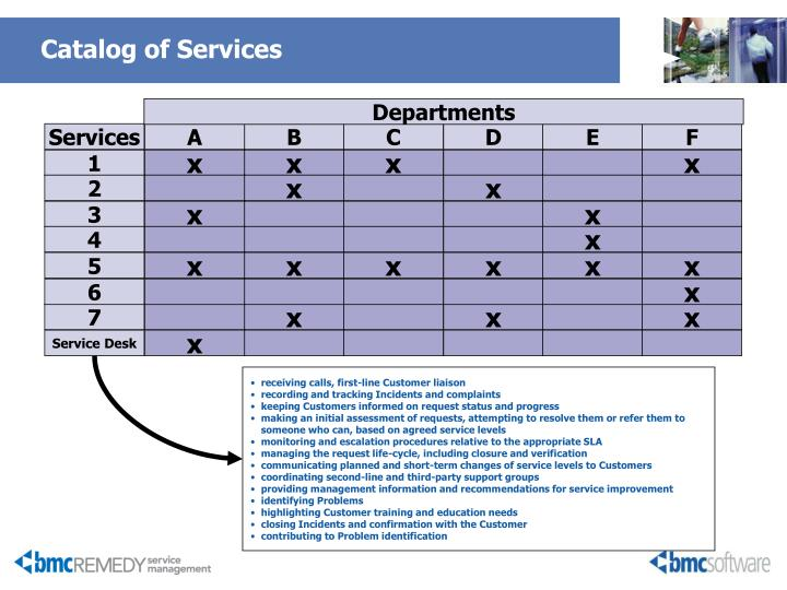 Catalog of Services