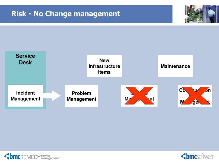 Risk - No Change management