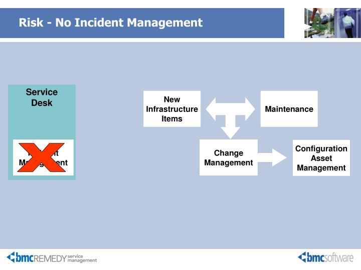 Risk - No Incident Management
