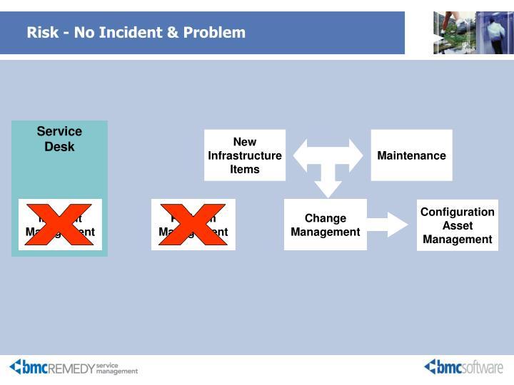 Risk - No Incident & Problem