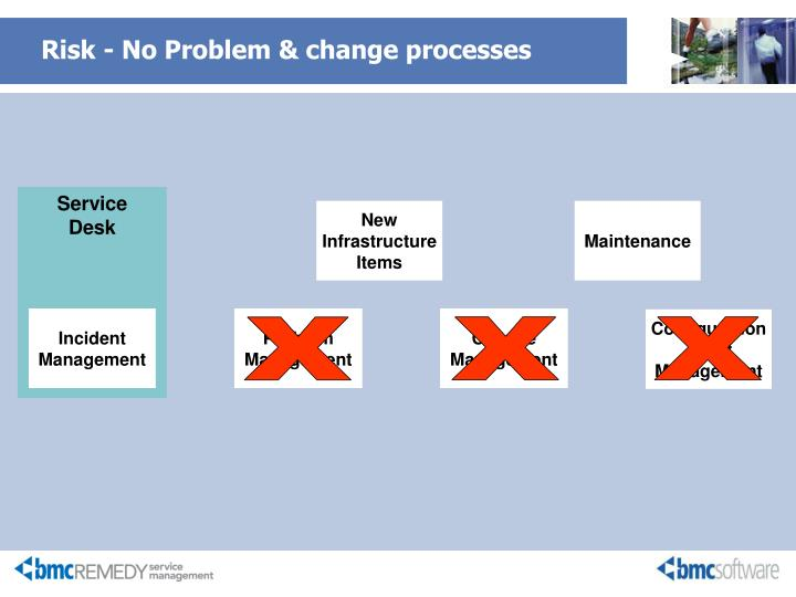 Risk - No Problem & change processes