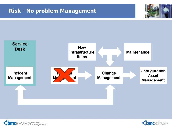 Risk - No problem Management