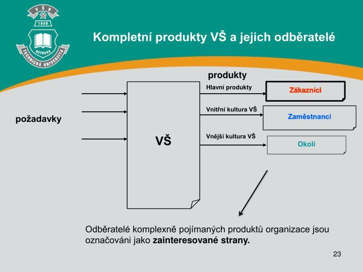 Kompletní produkty VŠ a jejich odběratelé