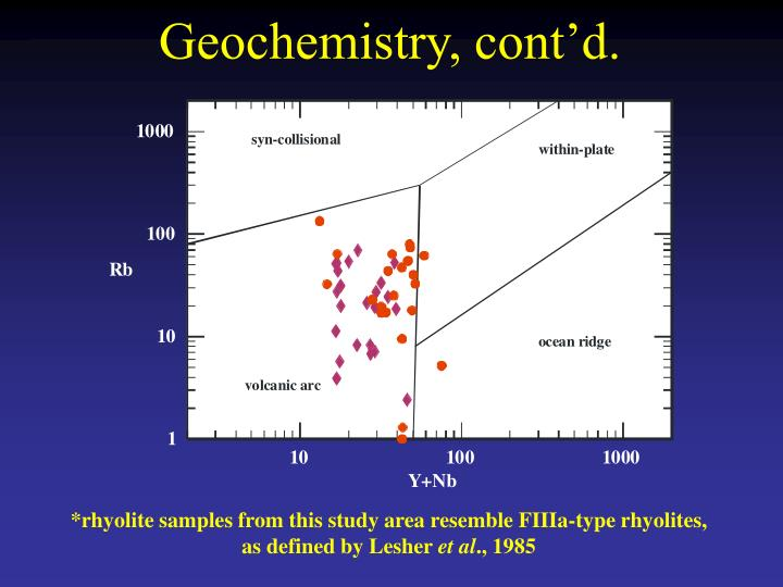 Geochemistry, cont'd.