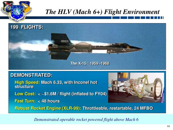 199  FLIGHTS: