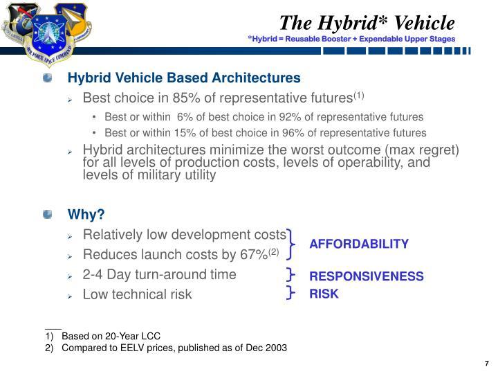 Hybrid Vehicle Based Architectures