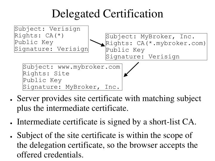 Delegated Certification