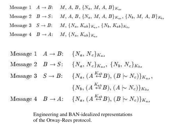 Engineering and BAN-idealized representations