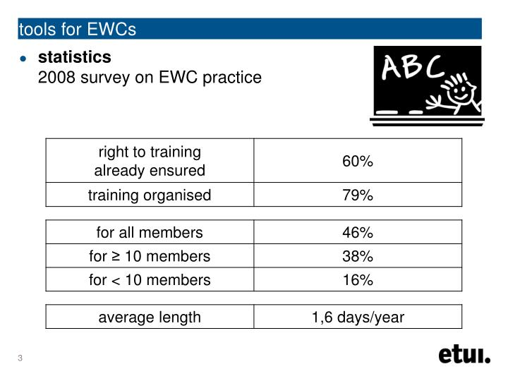 Tools for ewcs1