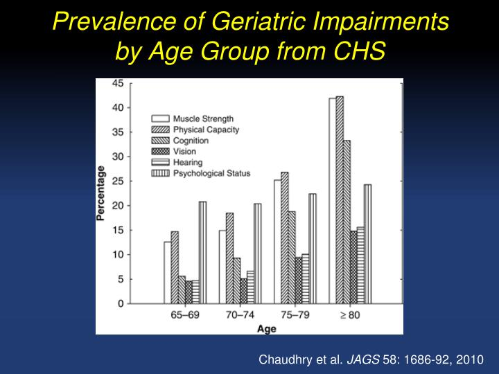 Prevalence of Geriatric Impairments