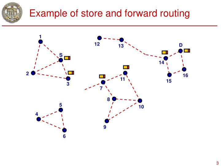 Example of store and forward routing