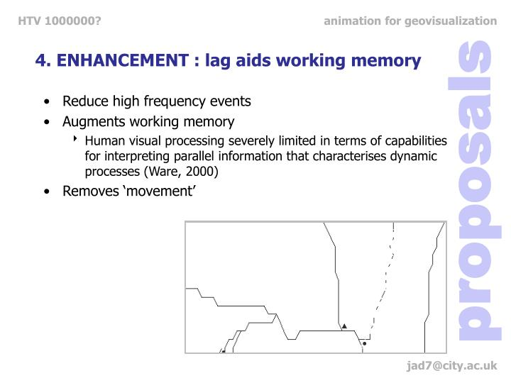 4. ENHANCEMENT : lag aids working memory