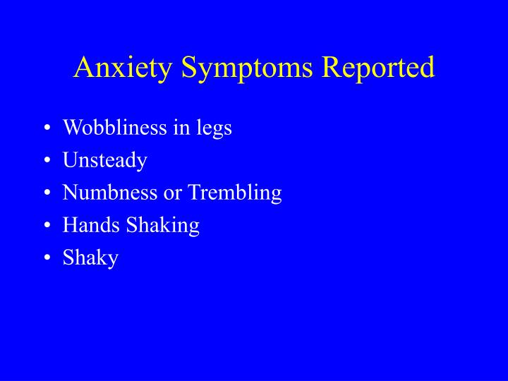 Anxiety Symptoms Reported