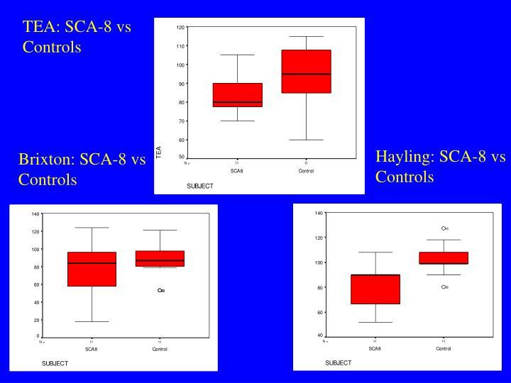 TEA: SCA-8 vs