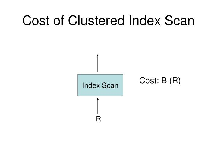 Cost of Clustered Index Scan