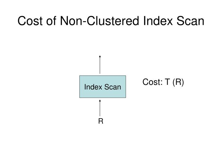 Cost of Non-Clustered Index Scan