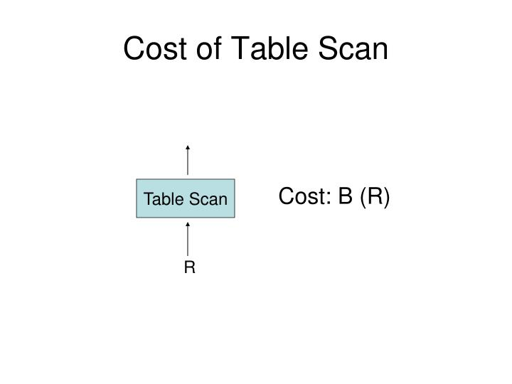 Cost of Table Scan