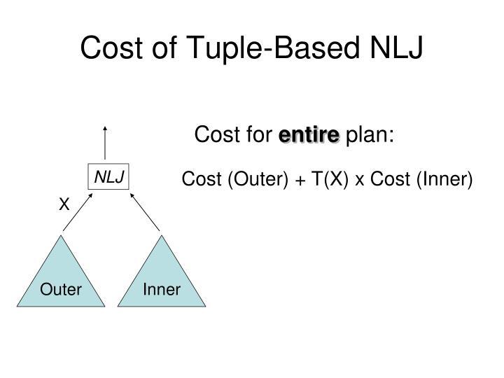 Cost of Tuple-Based NLJ