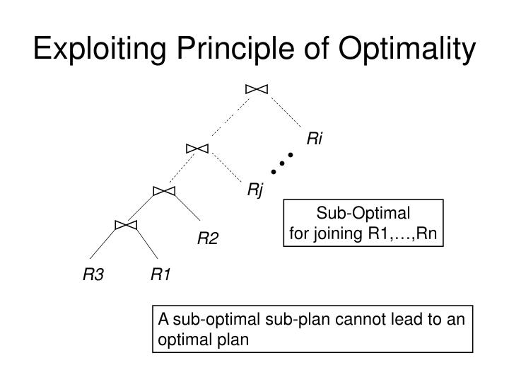 Exploiting Principle of Optimality