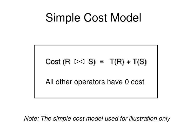 Simple Cost Model