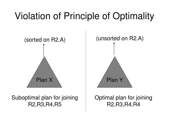 Violation of Principle of Optimality
