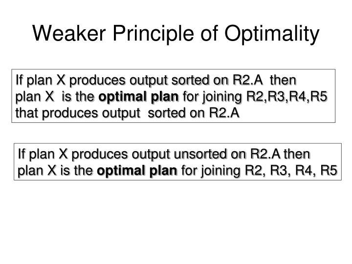 Weaker Principle of Optimality
