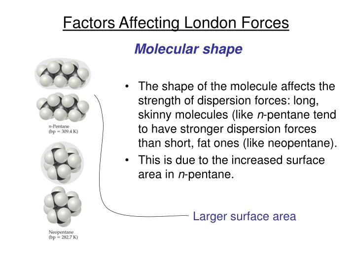 Larger surface area