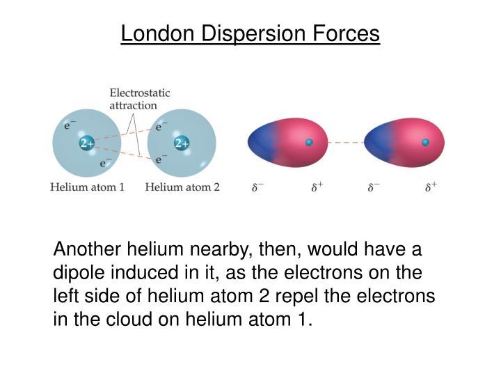 London Dispersion Forces