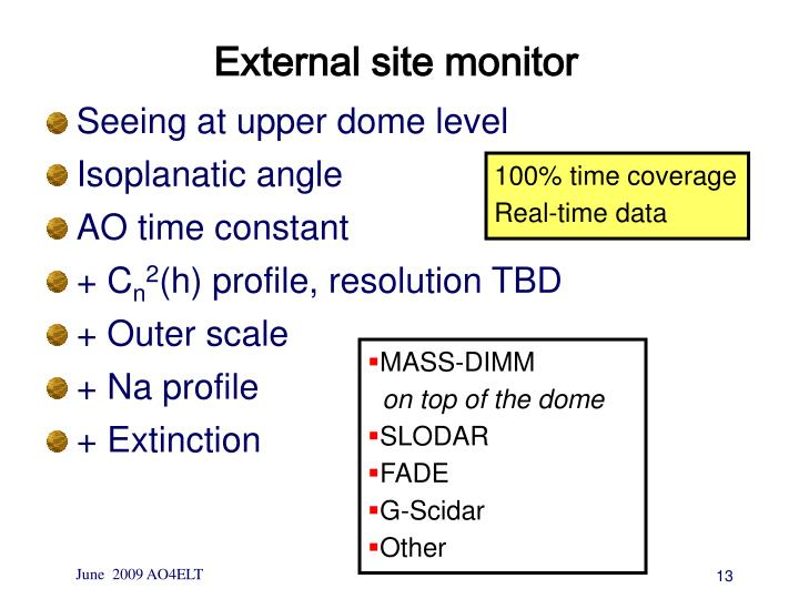 External site monitor