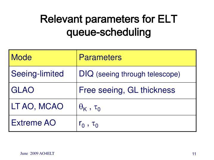 Relevant parameters for ELT
