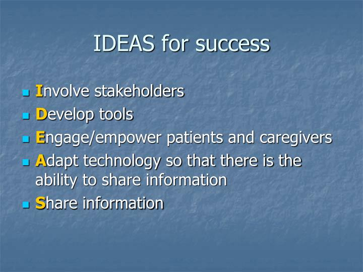 IDEAS for success