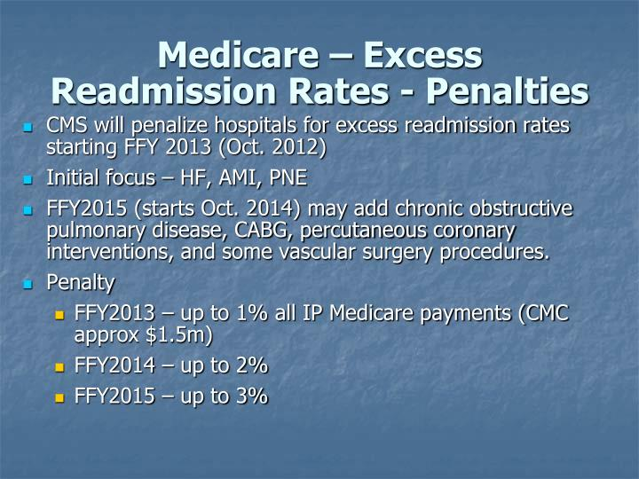 Medicare – Excess Readmission Rates - Penalties