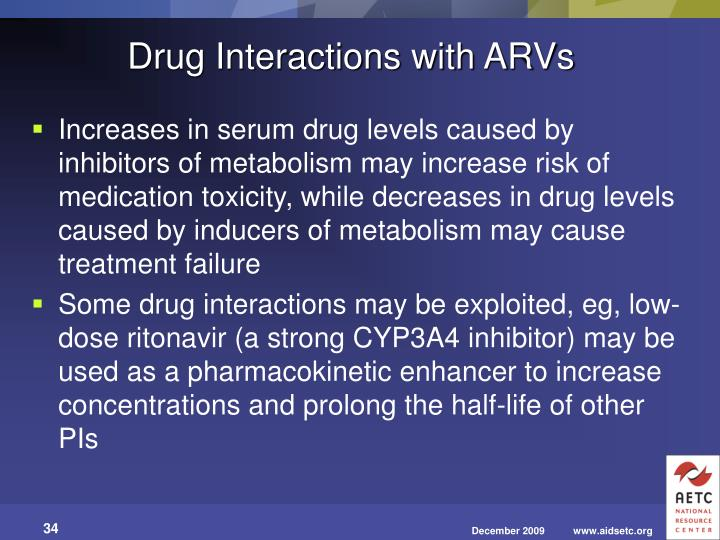 Drug Interactions with ARVs