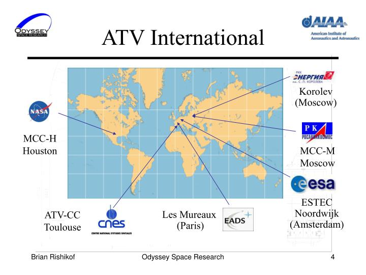 ATV International