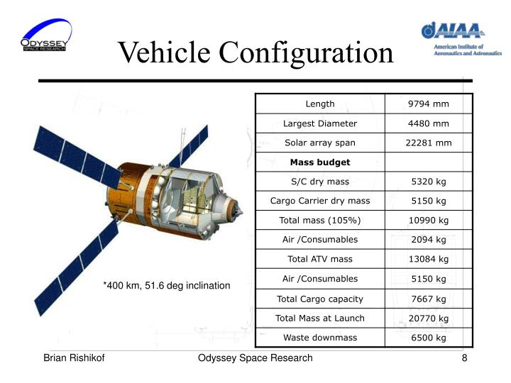 Vehicle Configuration