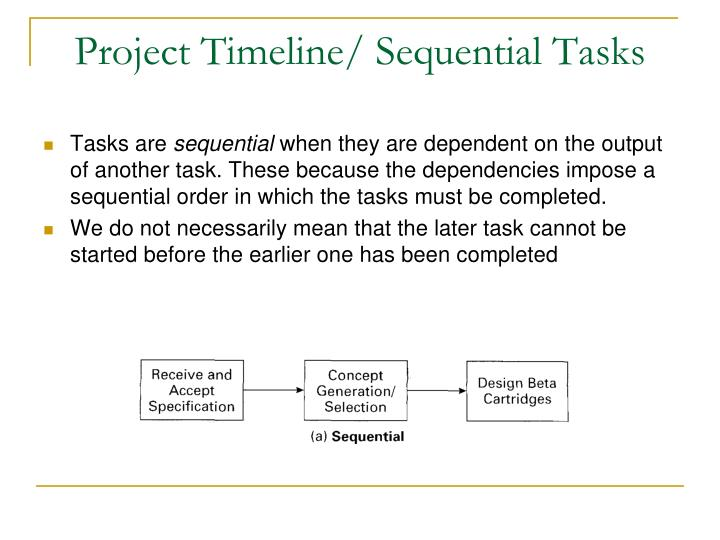 Project Timeline/ Sequential Tasks