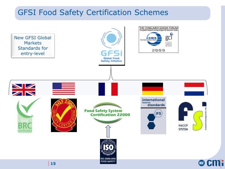 GFSI Food Safety Certification Schemes
