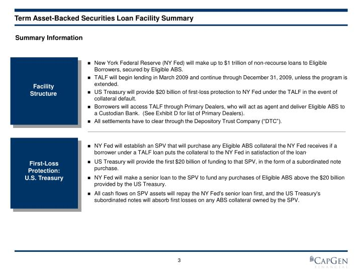 Term Asset-Backed Securities Loan Facility Summary