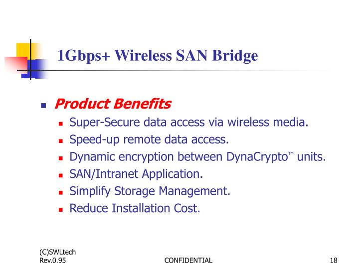 1Gbps+ Wireless SAN Bridge