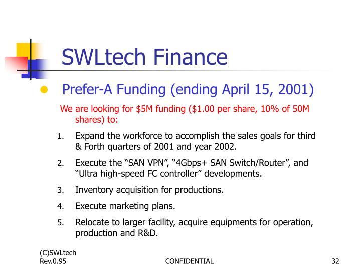 SWLtech Finance
