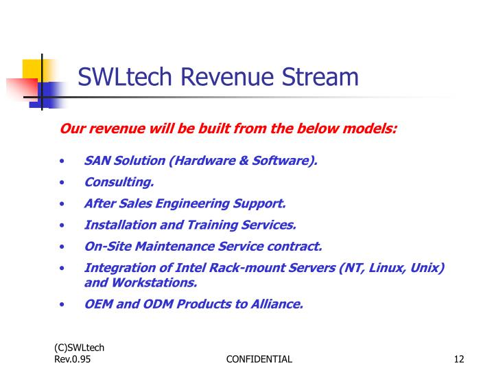 SWLtech Revenue Stream