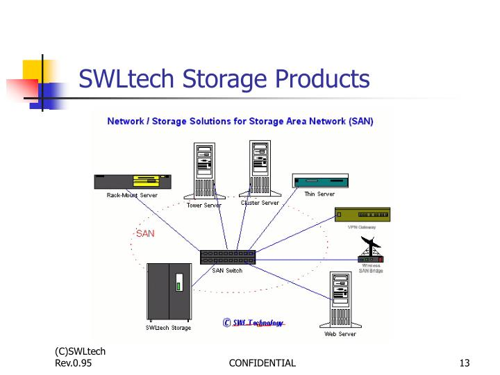 SWLtech Storage Products