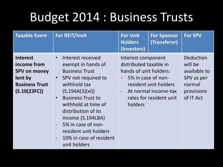 Budget 2014 : Business Trusts